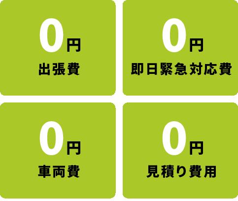 出張費0円 車両費0円 即日緊急対応費0円 見積り費用0円